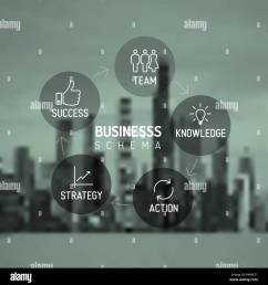vector minimalistic business schema diagram team knowledge action strategy success with city skyline in the background [ 1289 x 1390 Pixel ]