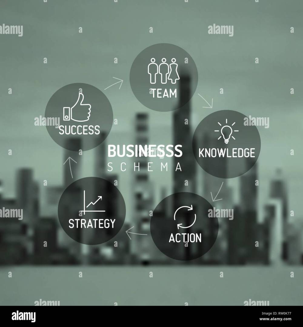 medium resolution of vector minimalistic business schema diagram team knowledge action strategy success with city skyline in the background