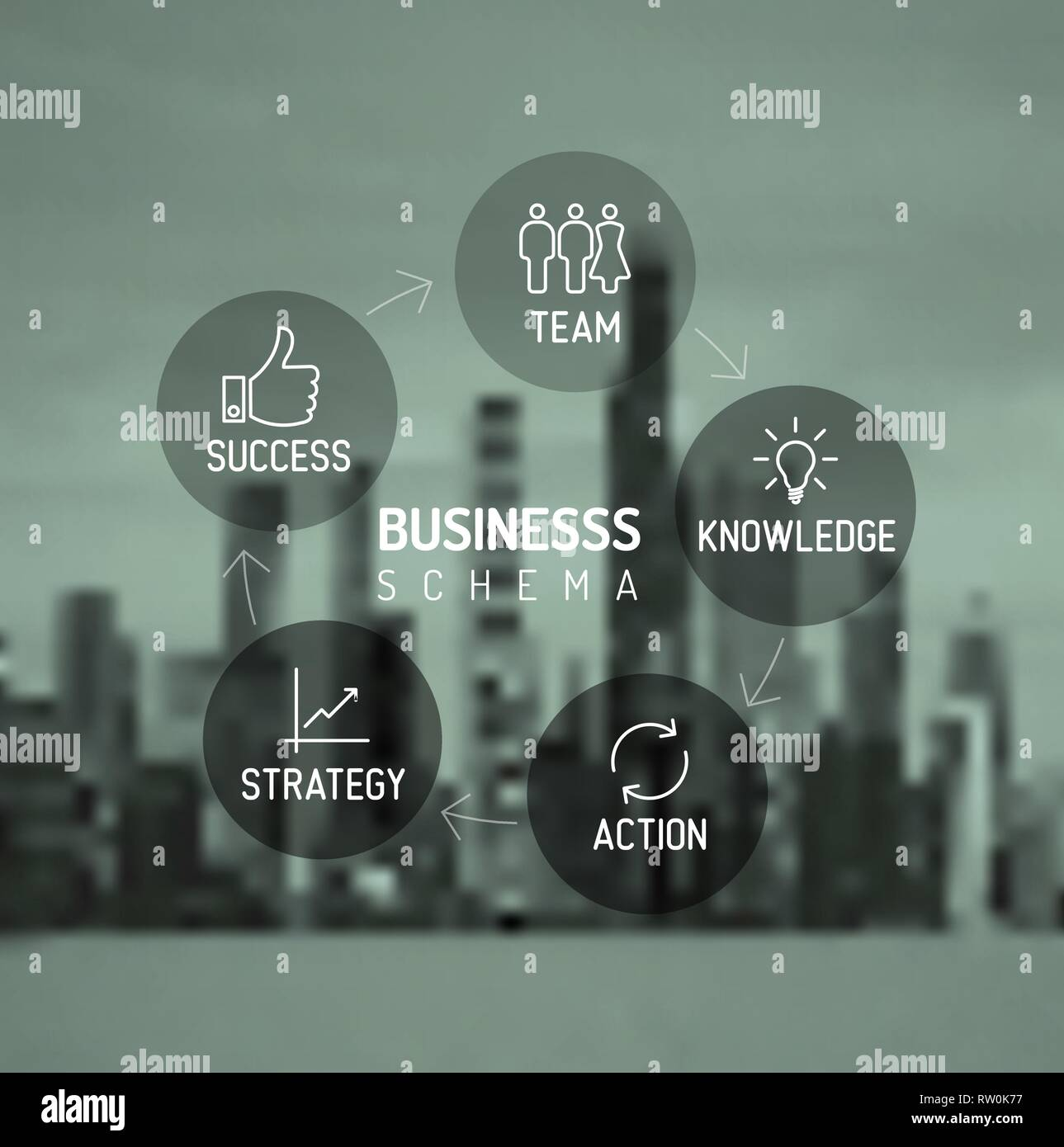 hight resolution of vector minimalistic business schema diagram team knowledge action strategy success with city skyline in the background