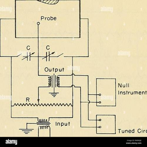 small resolution of an electrolytic tank developed for an electrolytic tank developed for obtaining velocity and pressure distributions about