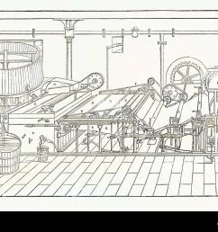 machine a chest b vat 4 feet by 5 c sifter d lifter e endless wire 5 feet wide f deckel straps g dandy a wire cylinder h lower roller of endless  [ 1300 x 1000 Pixel ]