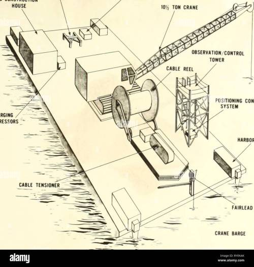 small resolution of barge house diagram wiring diagram info barge house diagram