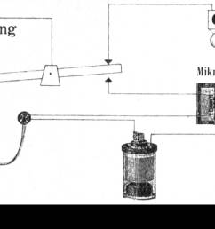 mail telephone circut apppliance for usage of a microphone circuit diagram wood [ 1300 x 844 Pixel ]