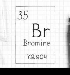 handwriting chemical element bromine br with black pen test [ 1300 x 956 Pixel ]