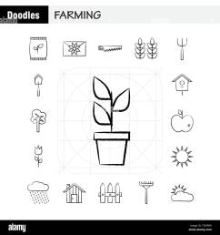 farming hand drawn icon for web print and mobile ux ui kit such as bag grain rice sack wheat letter massage paper pictogram pack vector [ 1300 x 1390 Pixel ]