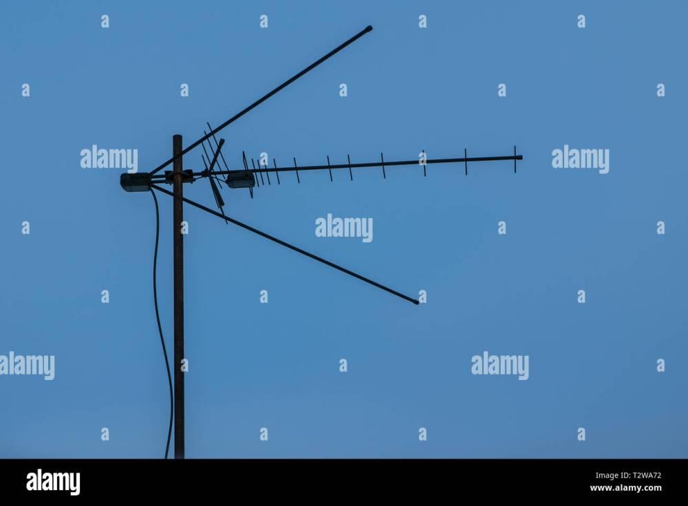 medium resolution of broadband television antenna against a blue sky analog and digital broadcasting