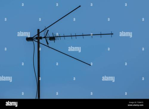 small resolution of broadband television antenna against a blue sky analog and digital broadcasting