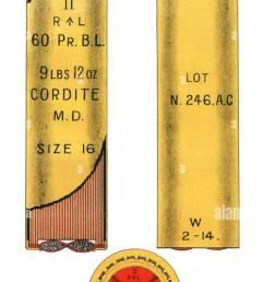 diagram of british mk ii cordite cartridge bag charge for bl 60 pounder gun [ 771 x 1390 Pixel ]