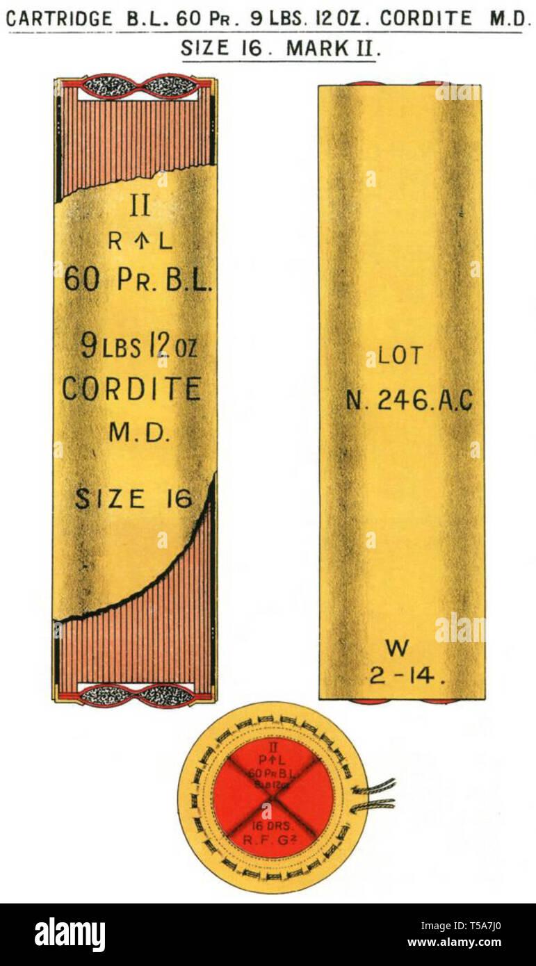 medium resolution of diagram of british mk ii cordite cartridge bag charge for bl 60 pounder gun