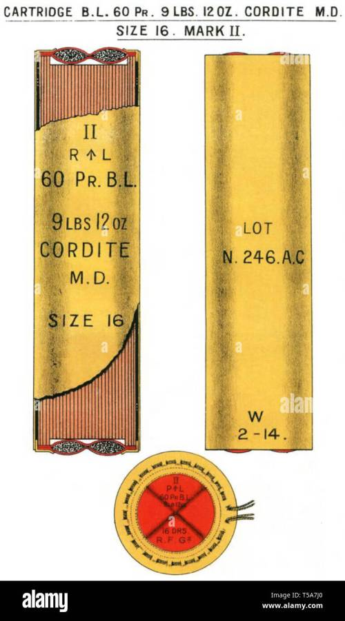 small resolution of diagram of british mk ii cordite cartridge bag charge for bl 60 pounder gun