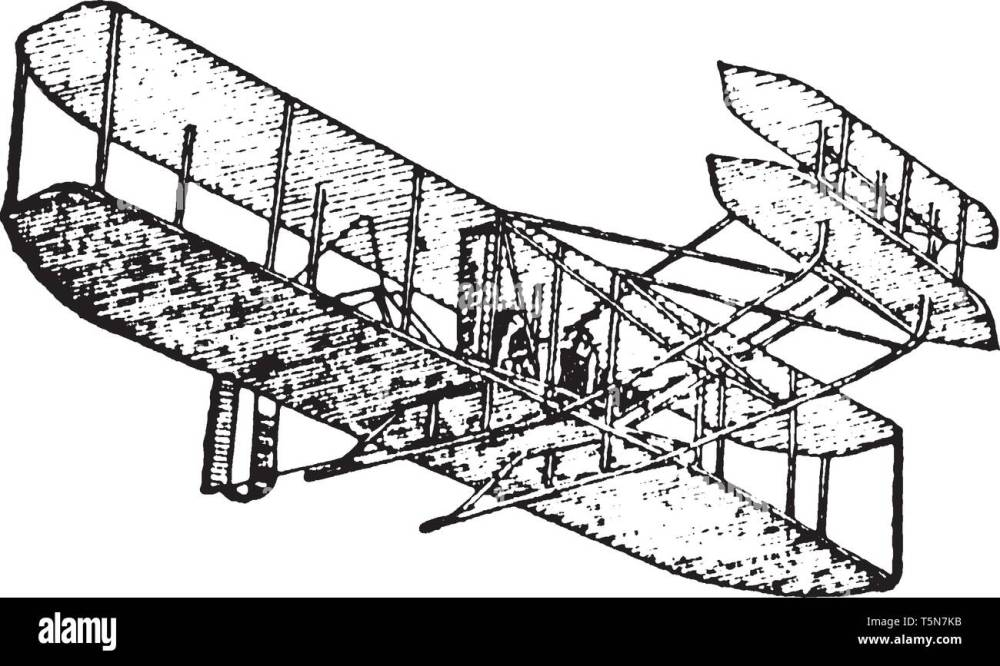 medium resolution of aeroplane is a powered and fixed wing aircraft that is propelled airplane wing diagram a powered fixedwing aircraft
