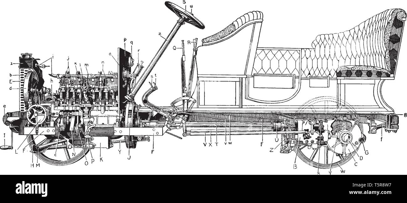 hight resolution of de dion was a french automobile manufacturer and railcar manufacturer operating from 1883 to 1932 vintage line drawing or engraving illustration