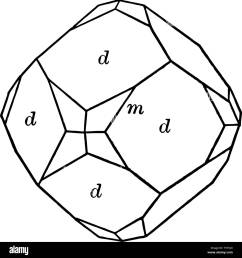 a diagram of dodecahedron and trapezohedron the dodecahedron is any polyhedron with twelve flat faces while the trapezohedron is a solid figure whos [ 1296 x 1390 Pixel ]