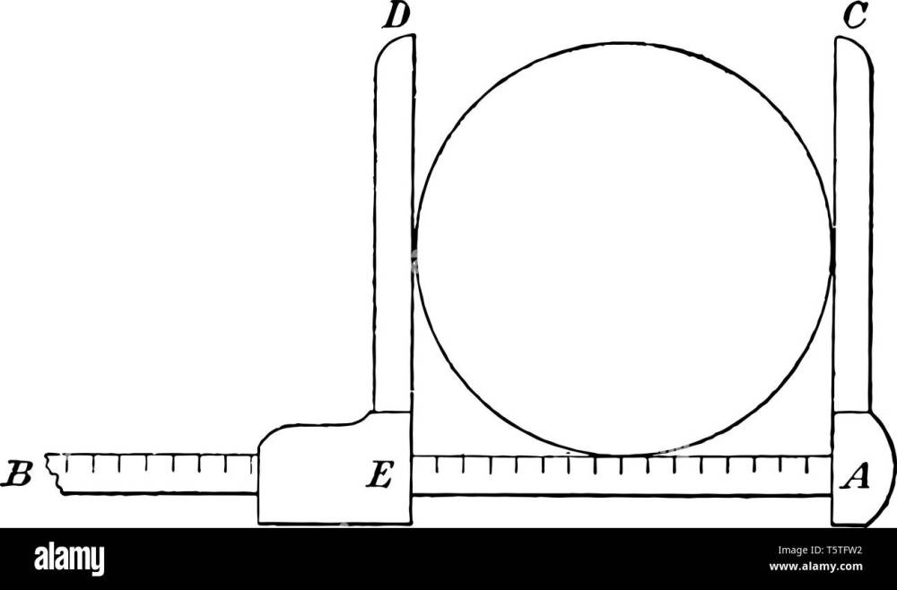 medium resolution of caliper is an instrument that normally used for define measuring the distance or diameter of a