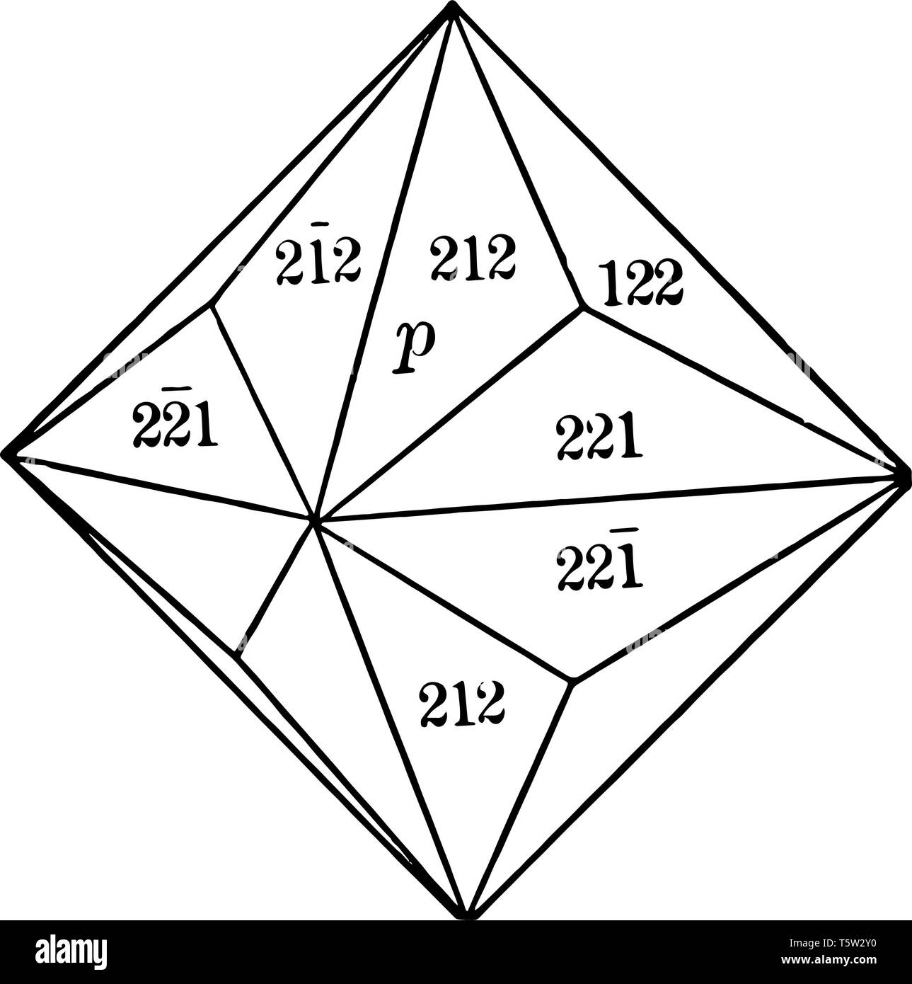 hight resolution of a diagram of trisoctahedron it is a form composed of twenty four triangular isosceles faces each of which crosses two of the crystallographic axes i