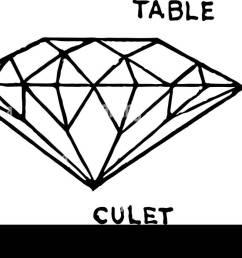 this diagram represents diamond cut vintage line drawing or engraving illustration  [ 1300 x 697 Pixel ]
