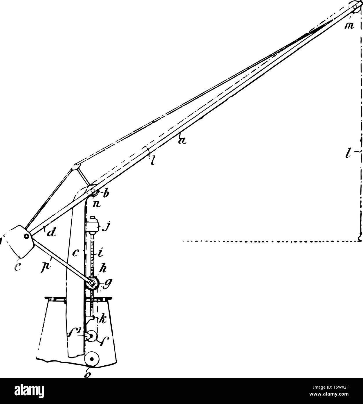 hight resolution of naval crane a lifting machine generally equipped also called a wire rope drum used both to lift and lower materials move them horizontally vintage lin