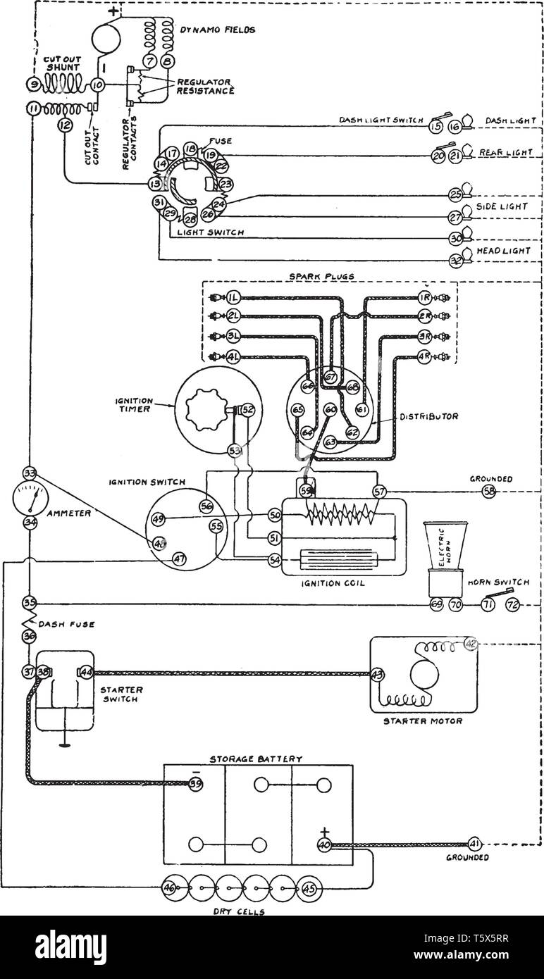 hight resolution of chassis wiring diagram for the gray davis starting and lighting installation on the peerless vintage line drawing or engraving illustration