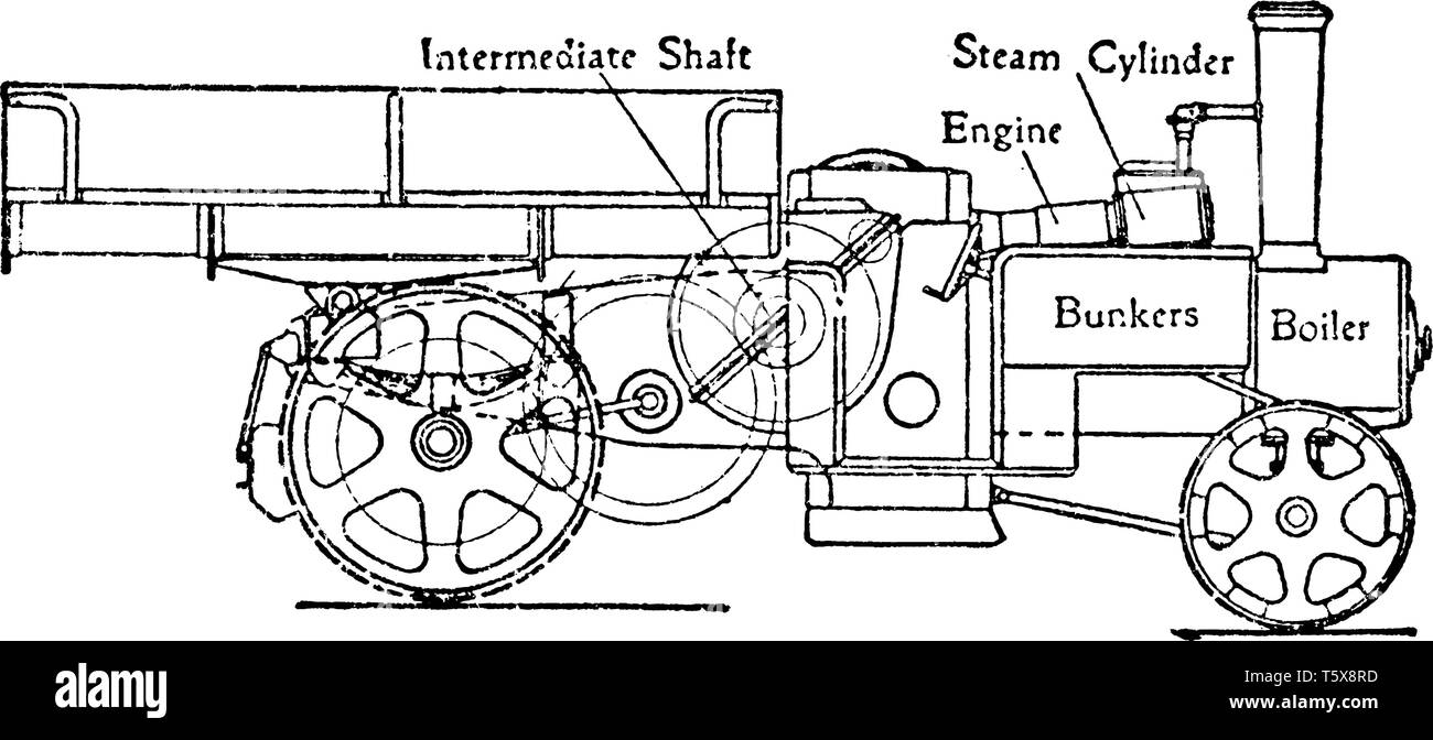 hight resolution of steam operated wagon with transmission gearing with double helical gear moving the back wheel by a