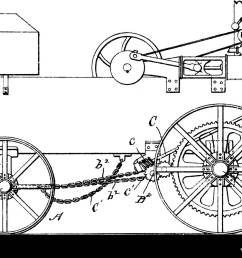 for wheeled road engine is features traction wheels the crank shaft is adapted to rotate continuously [ 1300 x 1004 Pixel ]