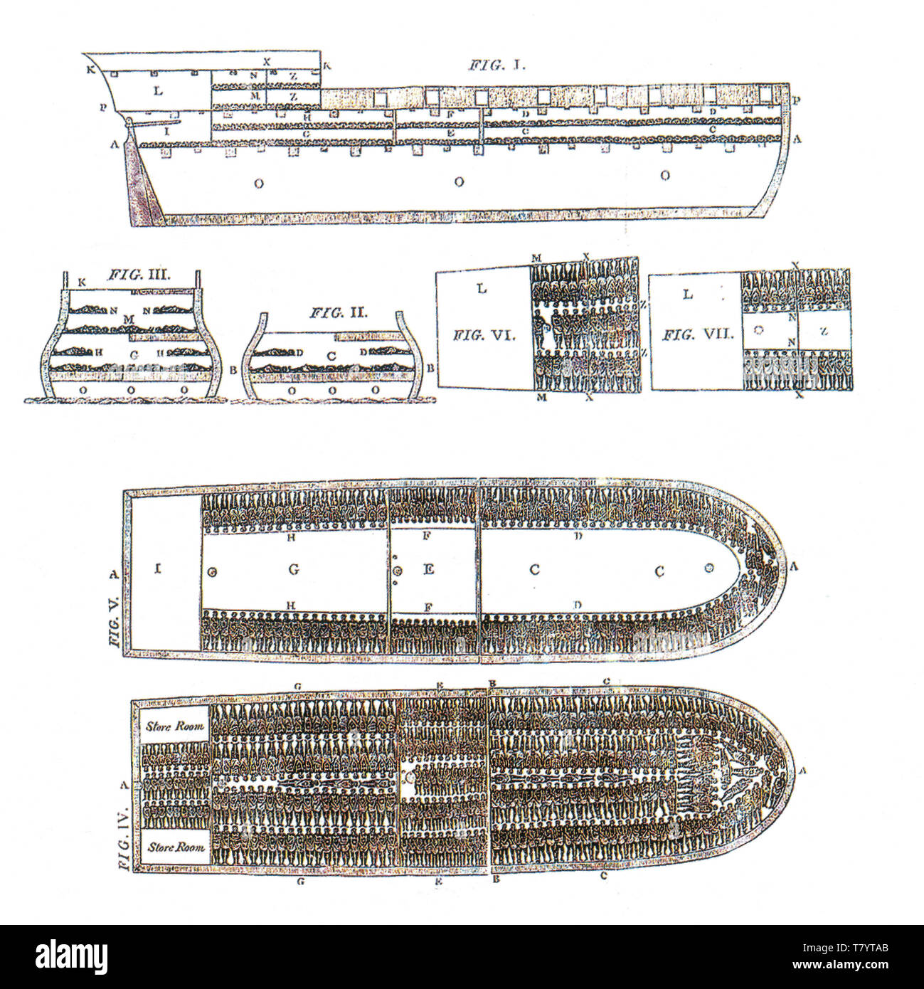 hight resolution of brookes english slave ship 1788
