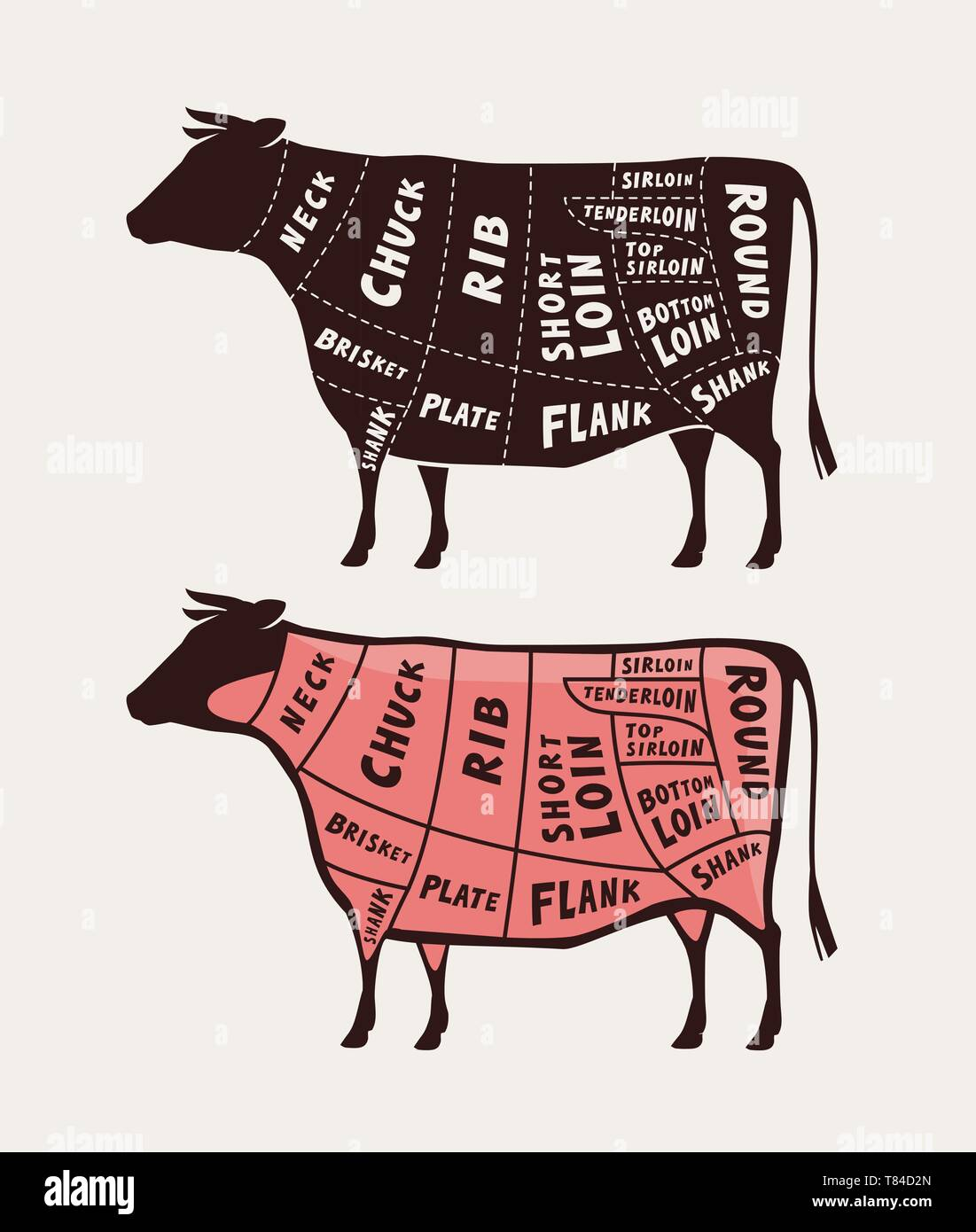 hight resolution of cut of meat beef poster butcher diagram and scheme vector illustration stock