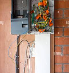 electric wires electrical cables wiring in new fuse box in newly built house under construction [ 866 x 1390 Pixel ]