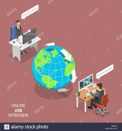 online job interview flat isometric vector concept hr manager located on the other part of the earth is interviewing a candidate through video call [ 1300 x 1390 Pixel ]