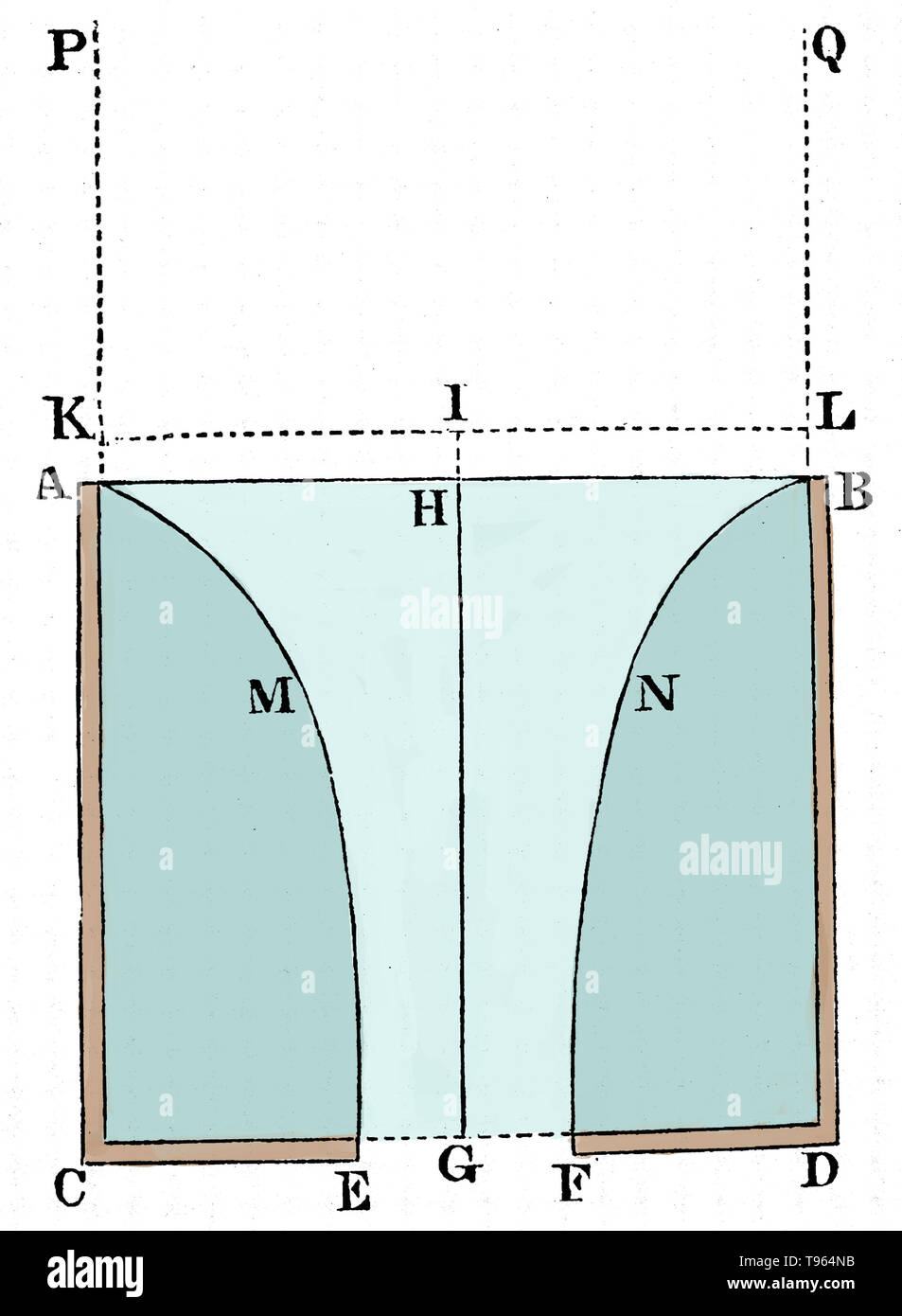 hight resolution of a diagram to define the motion of water running out of a cylindrical vessel through a