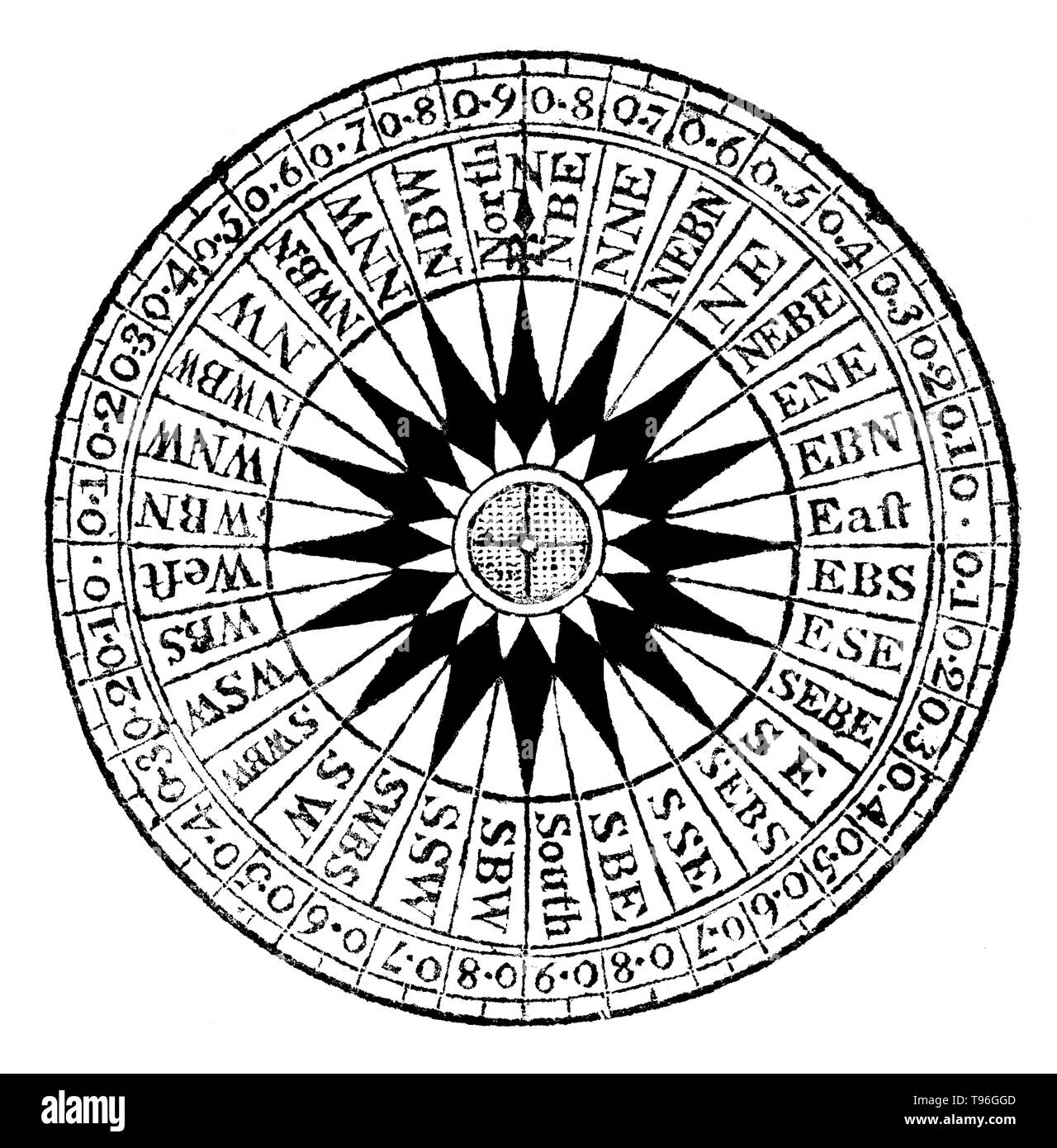 Compass Rose Black And White Stock Photos Amp Images