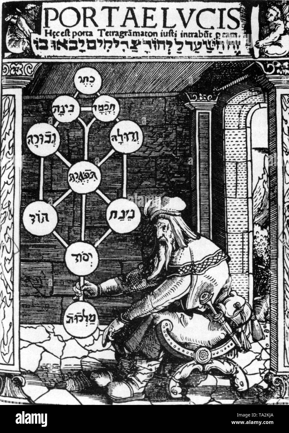 medium resolution of the kabbalah is a mythical tradition of judaism the basis of kabbalistic tradition is the