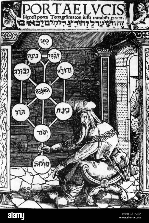 small resolution of the kabbalah is a mythical tradition of judaism the basis of kabbalistic tradition is the