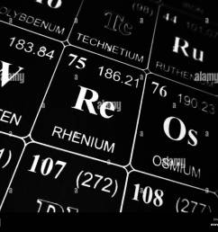 rhenium on the periodic table of the elements stock image [ 1300 x 1065 Pixel ]