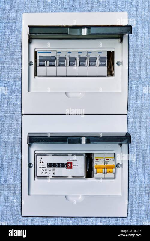 small resolution of electric circuit breaker box of home electrical system with new modern electronic electrical meter