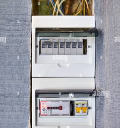 electrical safety in houses modern electrical switchboard fusebox new electronic electricity meter and [ 866 x 1390 Pixel ]
