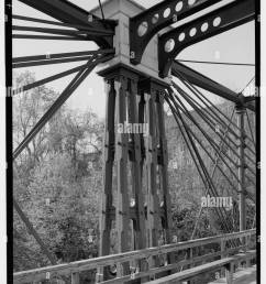 little river truss bridge stock photos little river truss bridge burr arch truss diagram penn central bridge savage bridge maryland [ 943 x 1390 Pixel ]