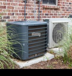 hvac air conditioner compressor and a mini split system together next to each other  [ 1300 x 956 Pixel ]