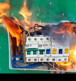 faulty wiring became the cause of distribution board fire bad electrical wiring systems caused fire [ 1300 x 956 Pixel ]