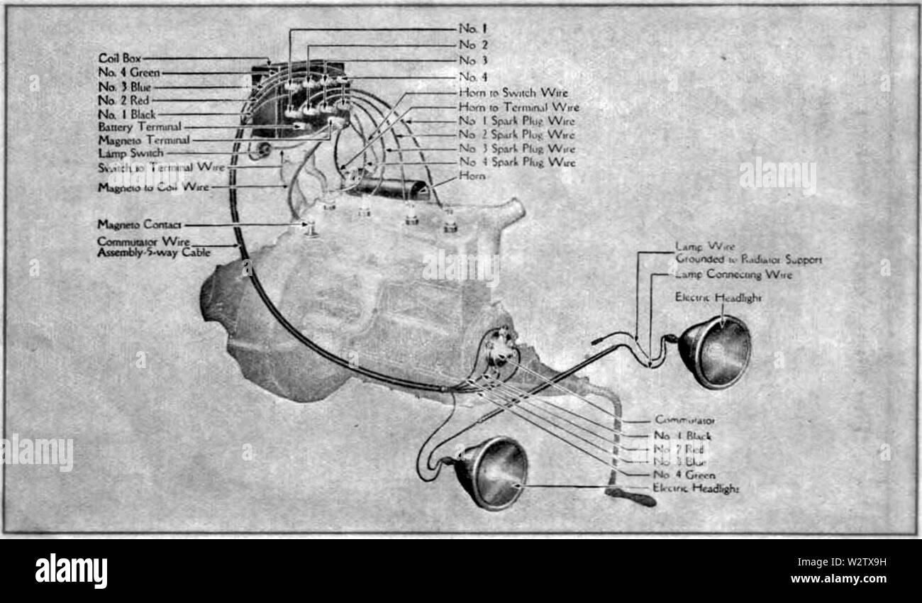 hight resolution of ford model t 1919 d023 ignition system