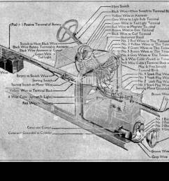 ford model t 1919 d055 wiring diagram of cars equipped with a starter [ 1300 x 850 Pixel ]