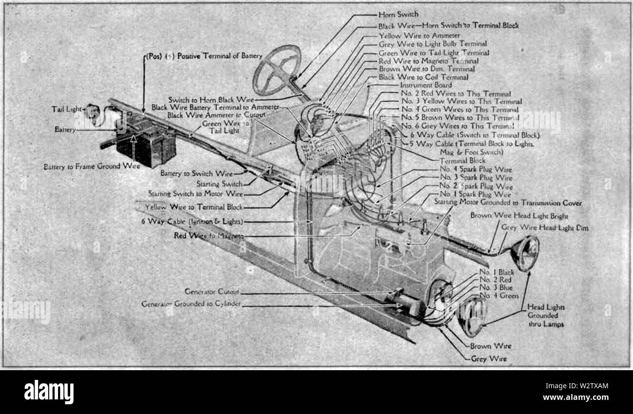 hight resolution of ford model t 1919 d055 wiring diagram of cars equipped with a starter