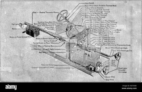 small resolution of ford model t 1919 d055 wiring diagram of cars equipped with a starter