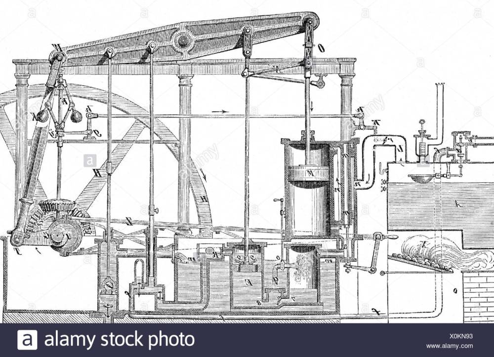 medium resolution of watt james 19 1 1736 25 8 1819 scottish engineer inventor schematic illustration of his steam engine additional rights clearances na