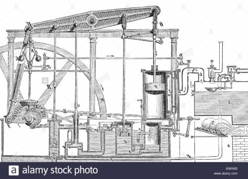 small resolution of watt james 19 1 1736 25 8 1819 scottish engineer inventor schematic illustration of his steam engine additional rights clearances na