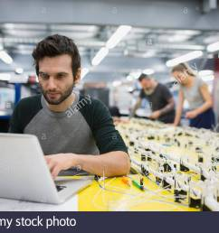 helicopter technician using laptop at wiring harness stock photo funny wiring harness helicopter technician using laptop [ 1300 x 956 Pixel ]