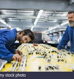 wiring harness stock photos wiring harness stock images alamy wiring harness factory wiring harness factory [ 1300 x 956 Pixel ]