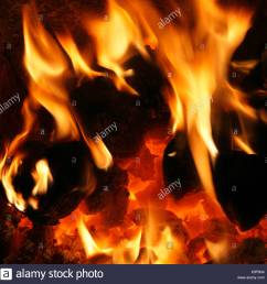 solid fuel domestic coal fire burning flame flames heart fireside heat energy power fires warmth warm home fires [ 1300 x 1292 Pixel ]