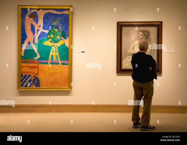 MoMA Museum of Modern Art Paintings