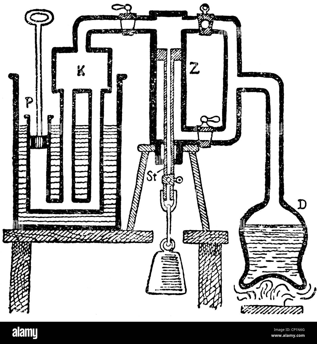 james watt steam engine diagram rebuild tecumseh carburetor 19 1 1736 25 8 1819 schottischer ingenieur