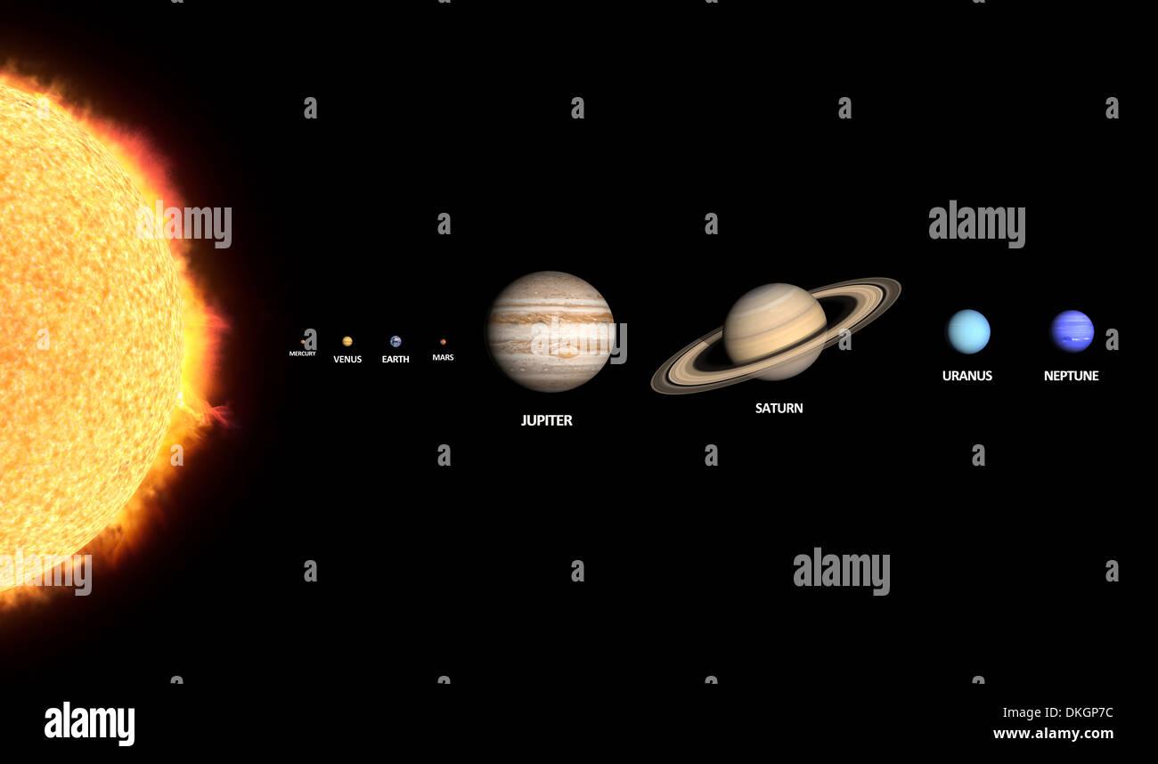 Eine Gerenderte Vergleich Von Der Sonne Und Planeten
